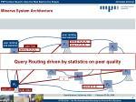minerva system architecture