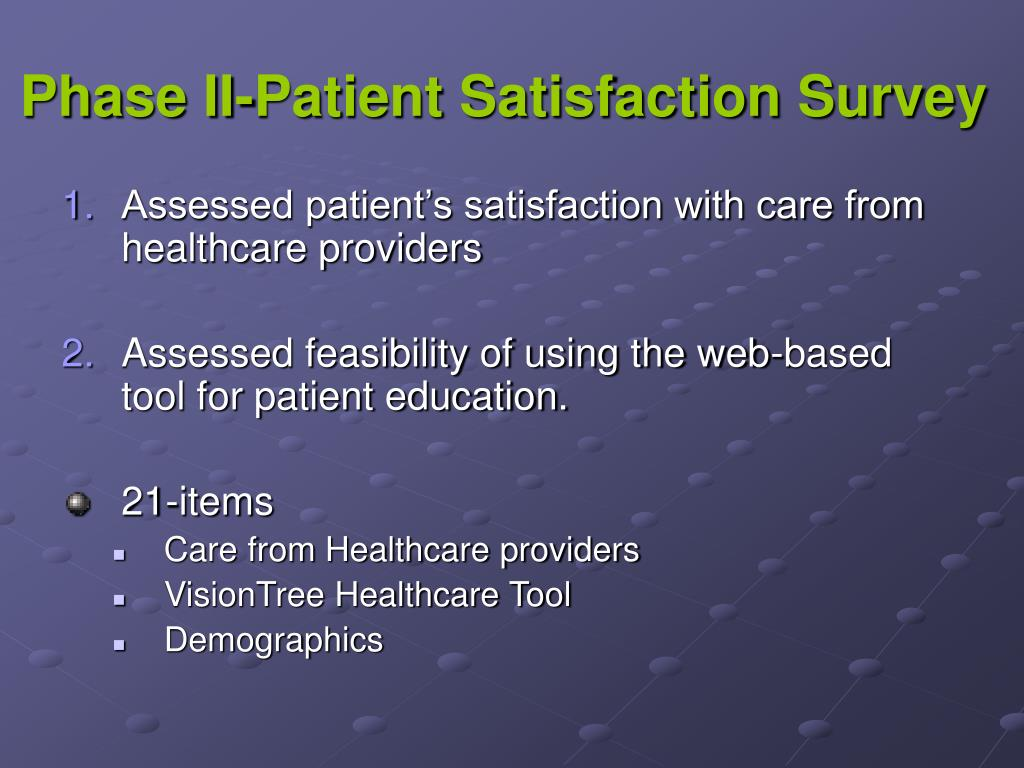 Phase II-Patient Satisfaction Survey