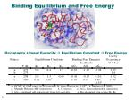 binding equilibrium and free energy