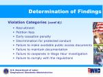 determination of findings64