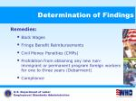determination of findings68