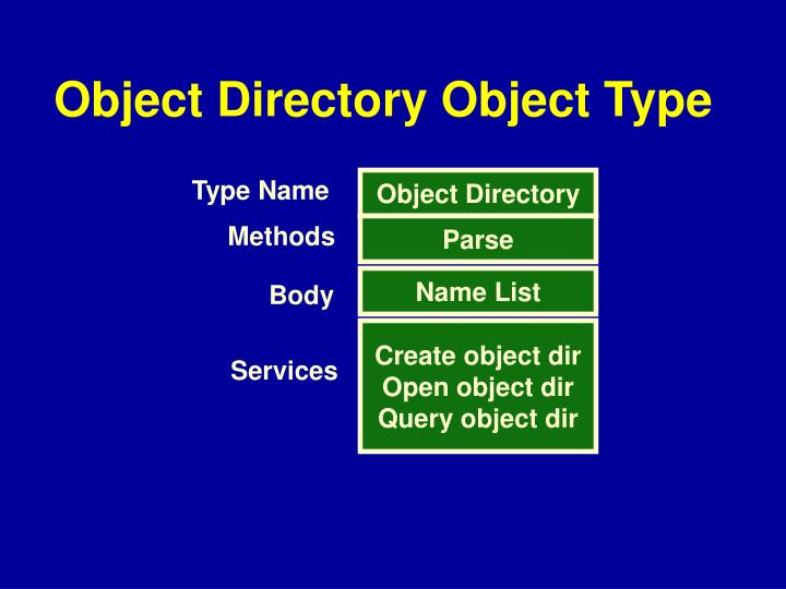 Object Directory Object Type