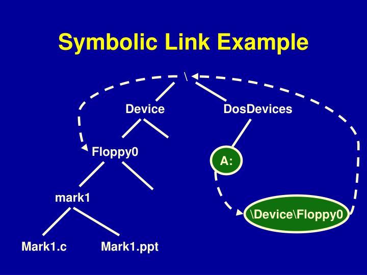 Symbolic Link Example