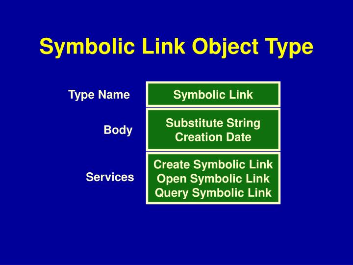Symbolic Link Object Type