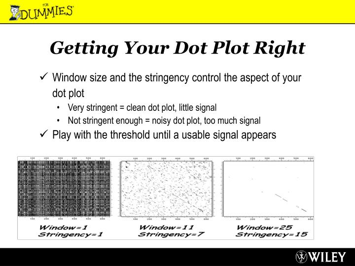 Getting Your Dot Plot Right