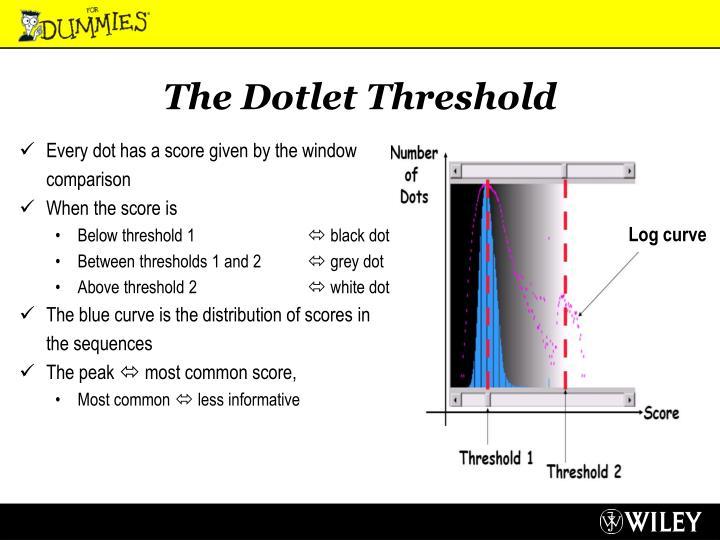 The Dotlet Threshold