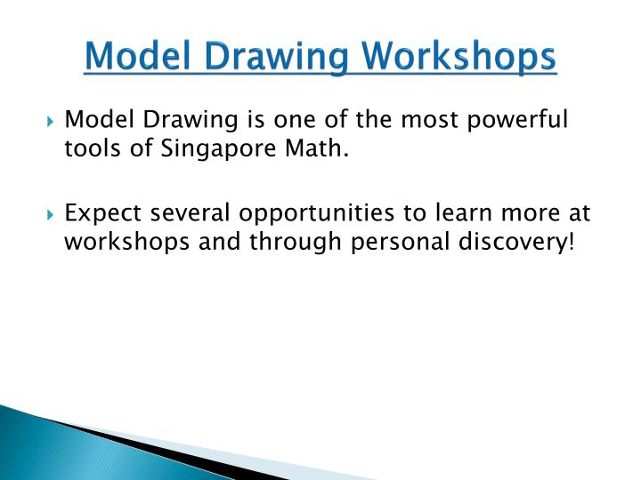 Model Drawing Workshops
