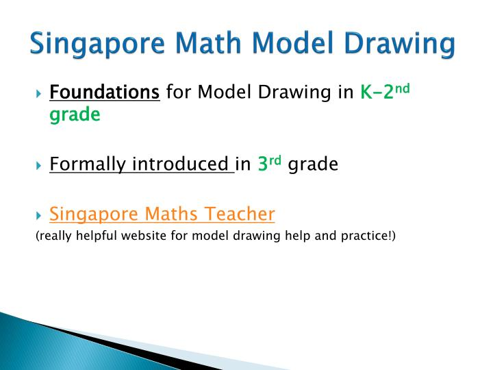 Singapore Math Model Drawing
