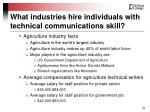 what industries hire individuals with technical communications skill32