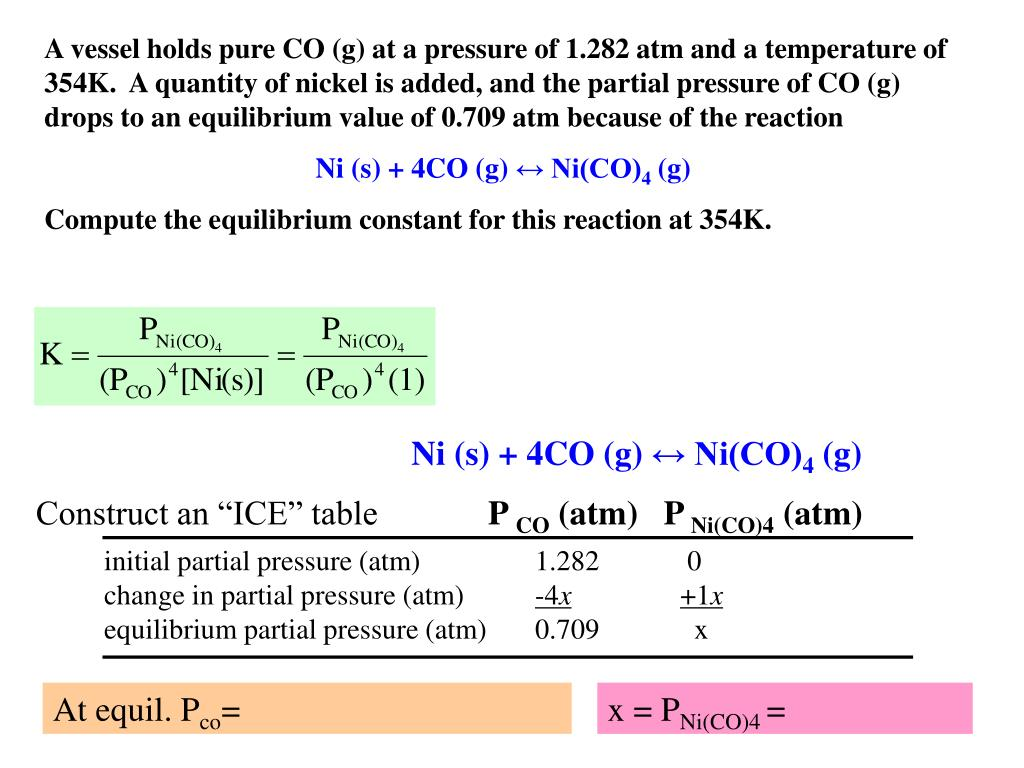 A vessel holds pure CO (g) at a pressure of 1.282 atm and a temperature of 354K.  A quantity of nickel is added, and the partial pressure of CO (g) drops to an equilibrium value of 0.709 atm because of the reaction