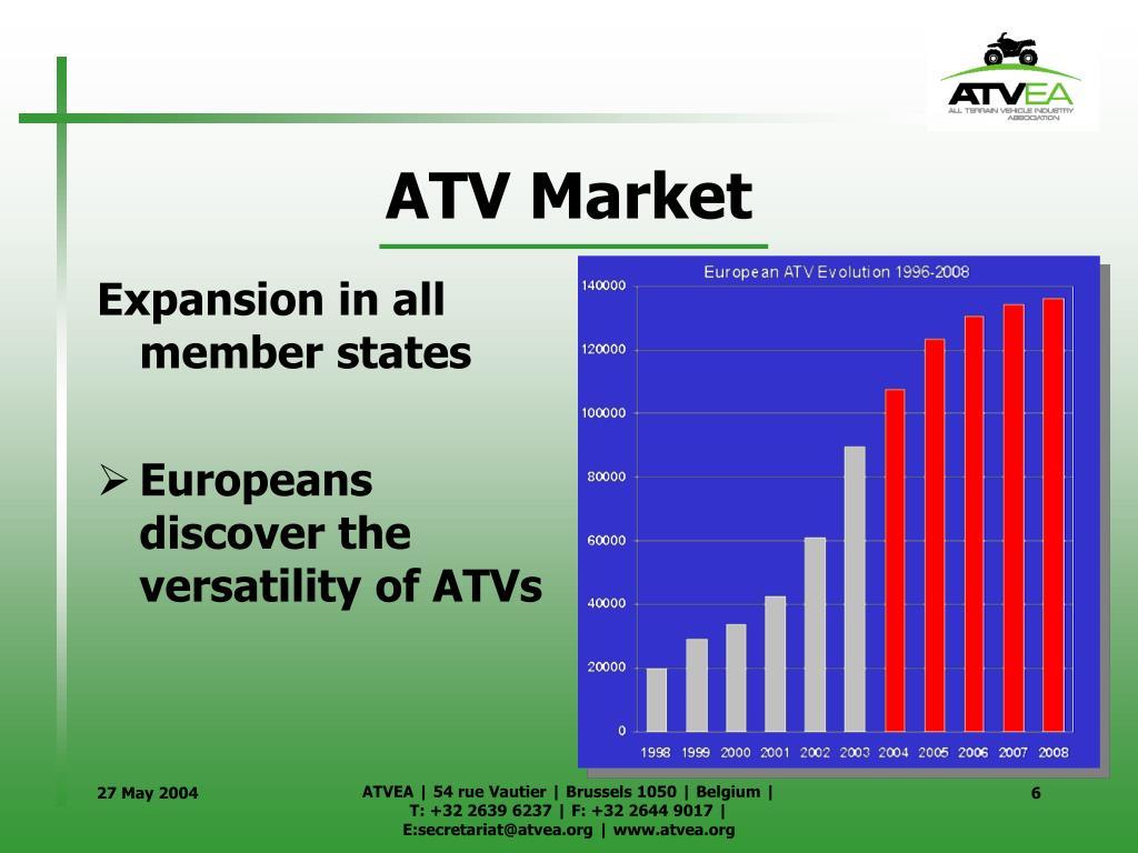 ATV Market