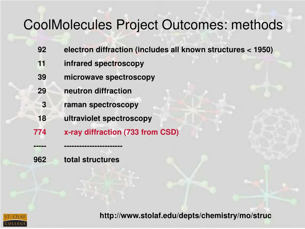 CoolMolecules Project Outcomes: methods