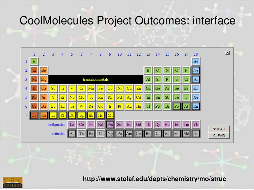 CoolMolecules Project Outcomes: interface
