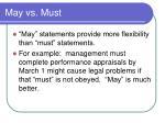 may vs must