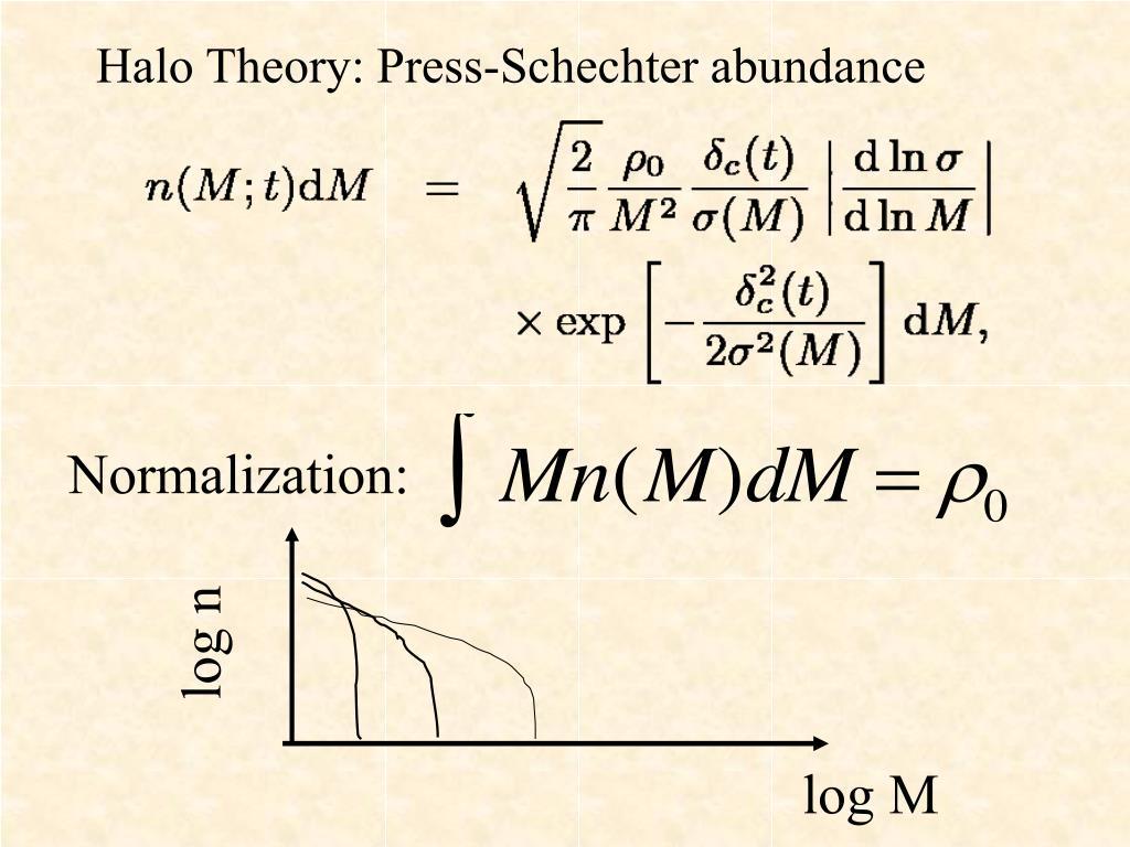 Halo Theory: Press-Schechter abundance