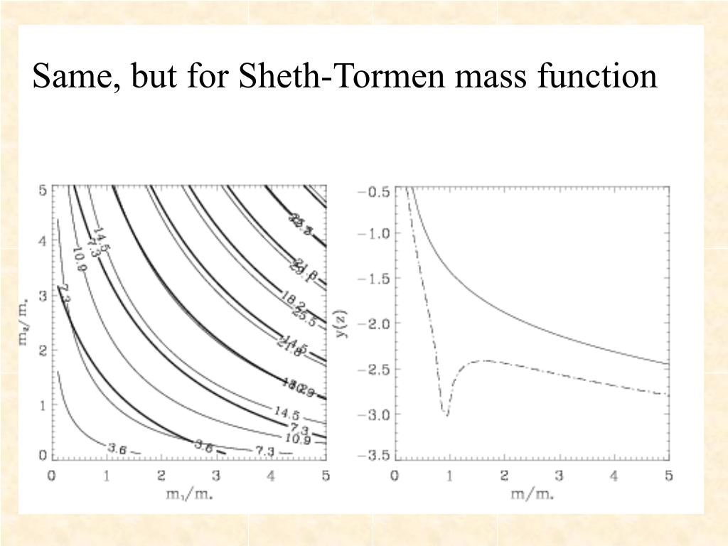 Same, but for Sheth-Tormen mass function