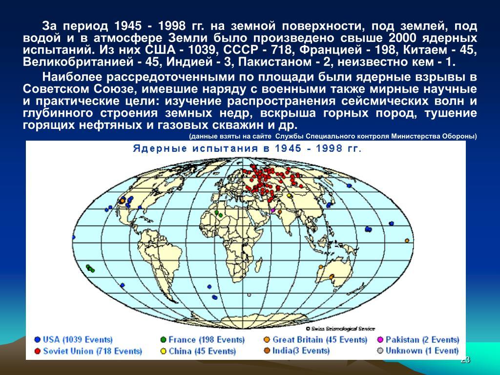 За период 1945 - 1998 гг. на земной поверхности, под землей, под водой и в атмосфере Земли было произведено свыше 2000 ядерных испытаний. Из них США - 1039, СССР - 718, Францией - 198, Китаем - 45, Великобританией - 45, Индией - 3, Пакистаном - 2, неизвестно кем - 1.