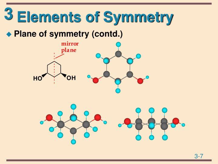 Elements of Symmetry