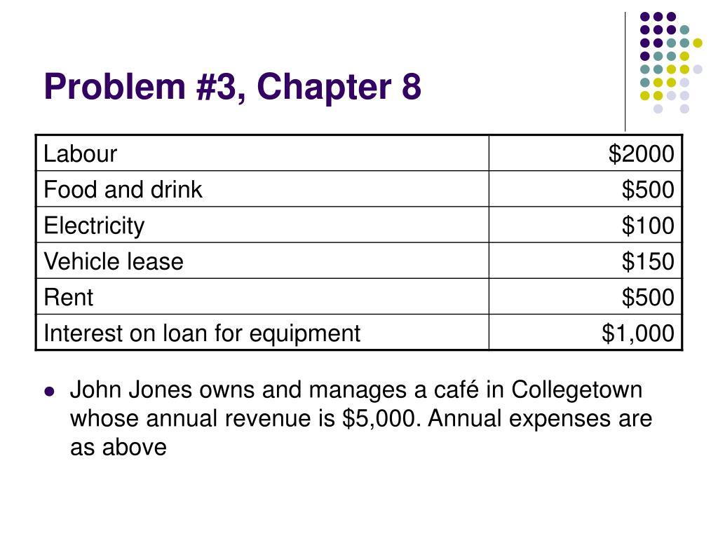 Problem #3, Chapter 8