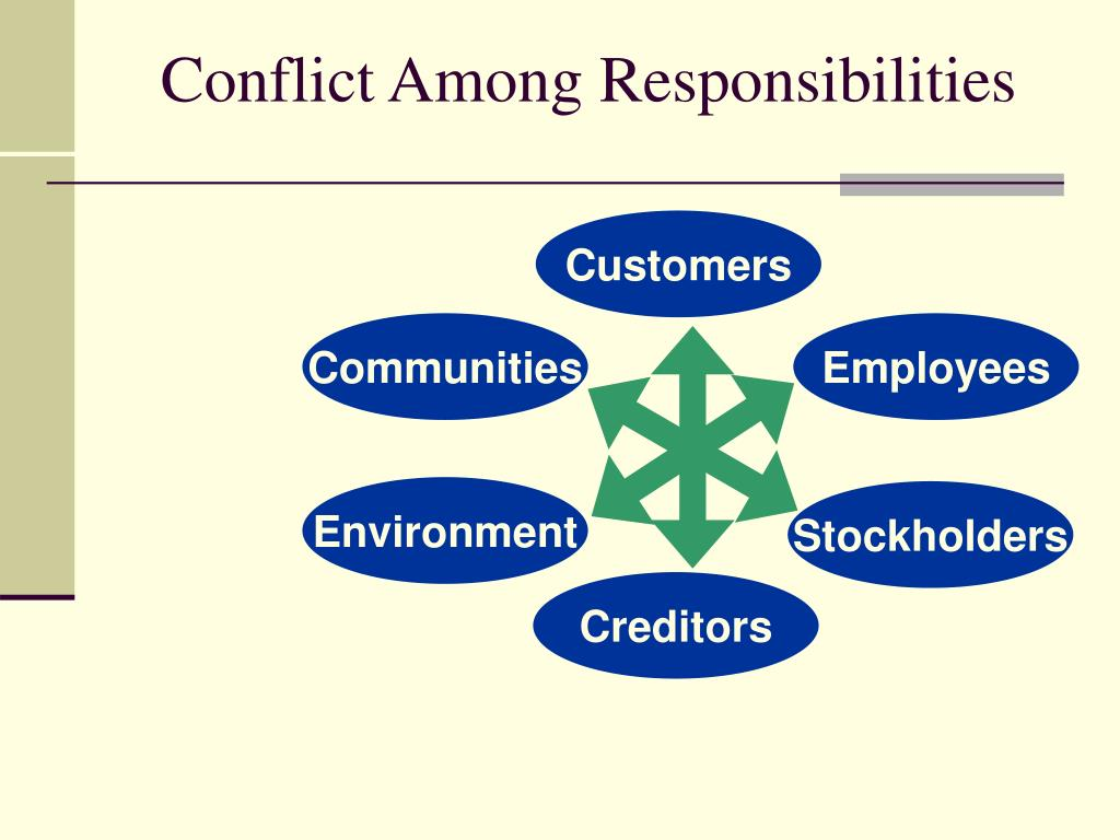 Conflict Among Responsibilities