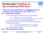 housing topics dwellings by type of building core topic