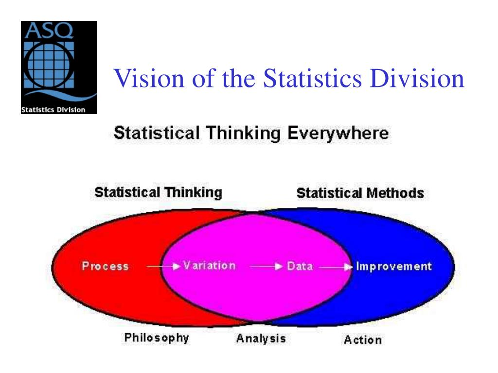 Vision of the Statistics Division