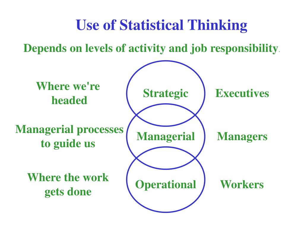 Use of Statistical Thinking