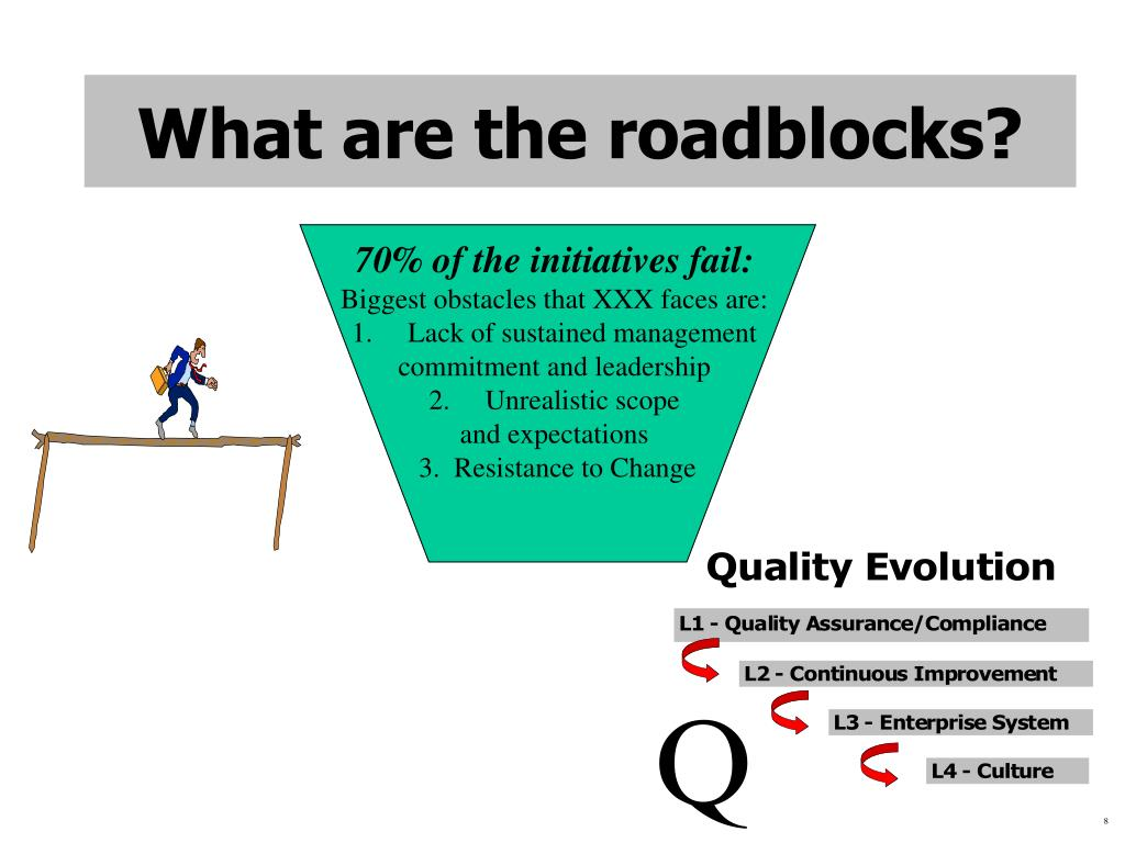 What are the roadblocks?