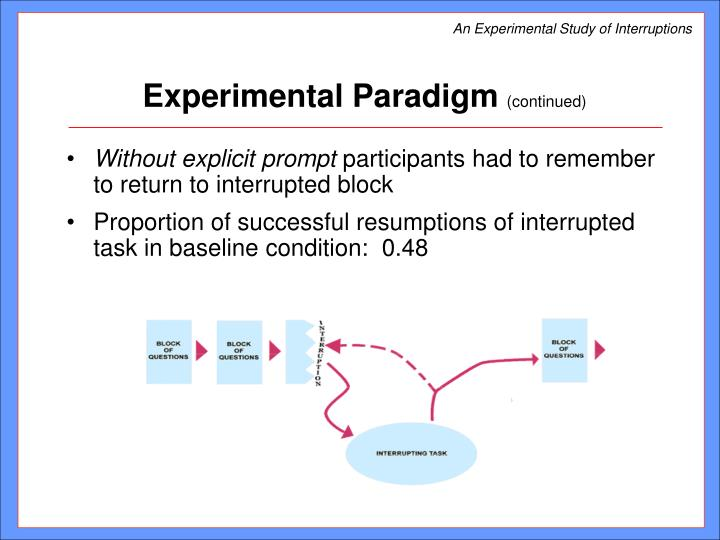 An Experimental Study of Interruptions