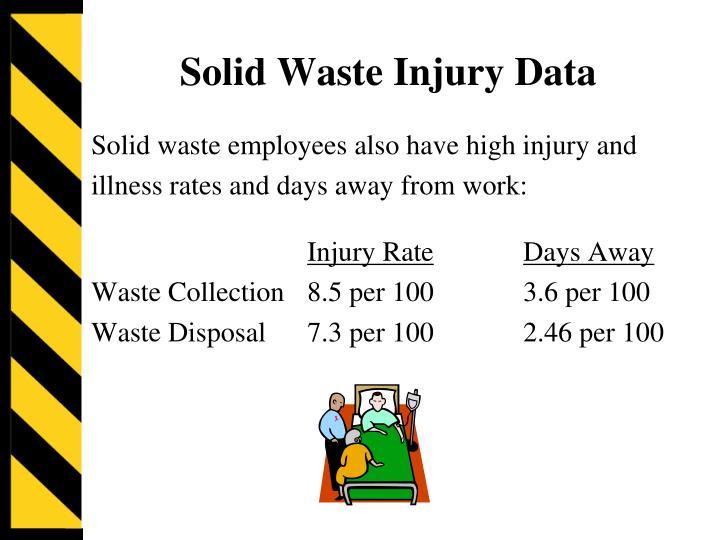 Solid waste injury data