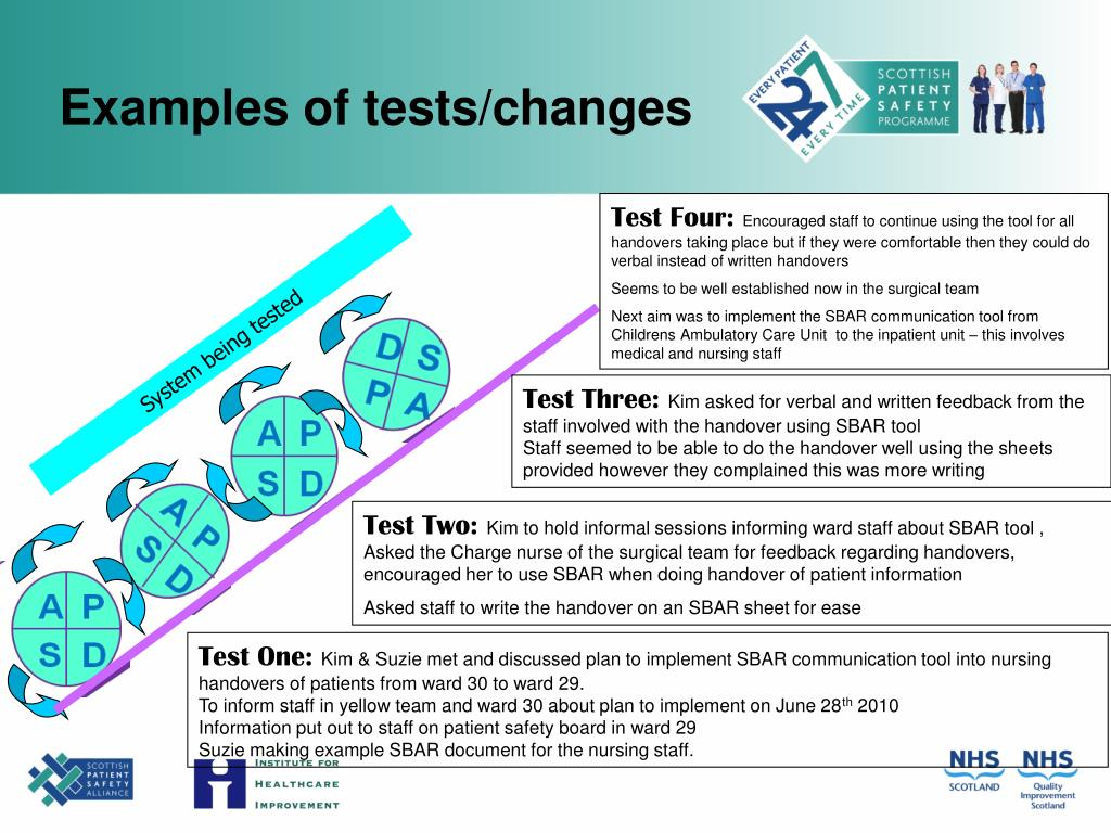 Examples of tests/changes