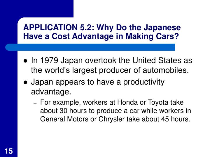 APPLICATION 5.2: Why Do the Japanese Have a Cost Advantage in Making Cars?