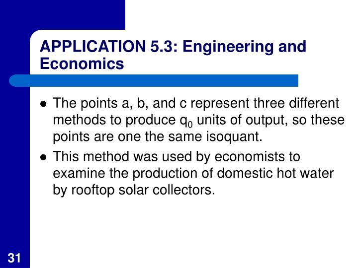 APPLICATION 5.3: Engineering and Economics