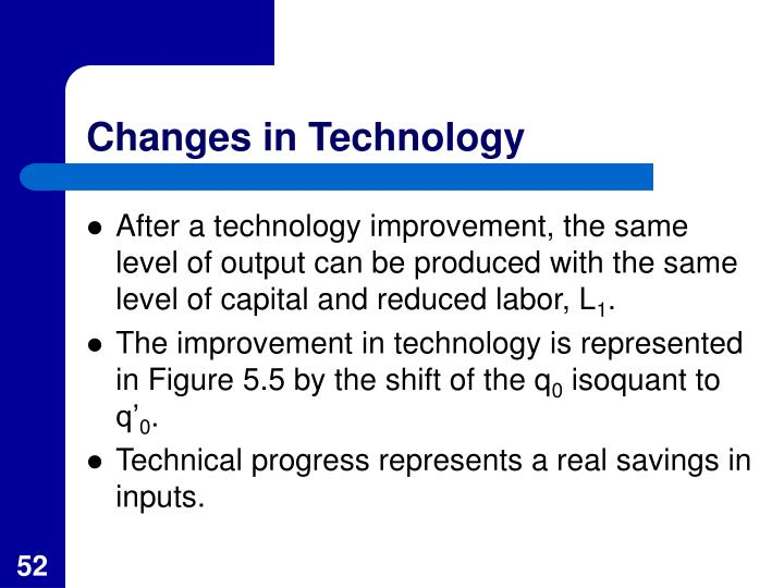 Changes in Technology