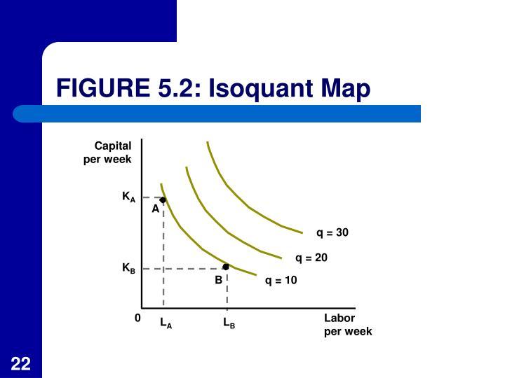 FIGURE 5.2: Isoquant Map