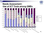 needs assessment use of ict tools among smes