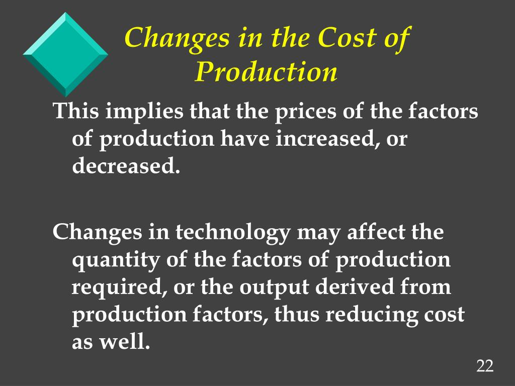 Changes in the Cost of Production