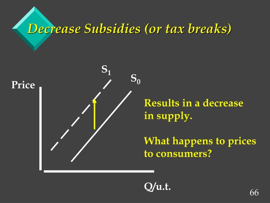 Decrease Subsidies (or tax breaks)