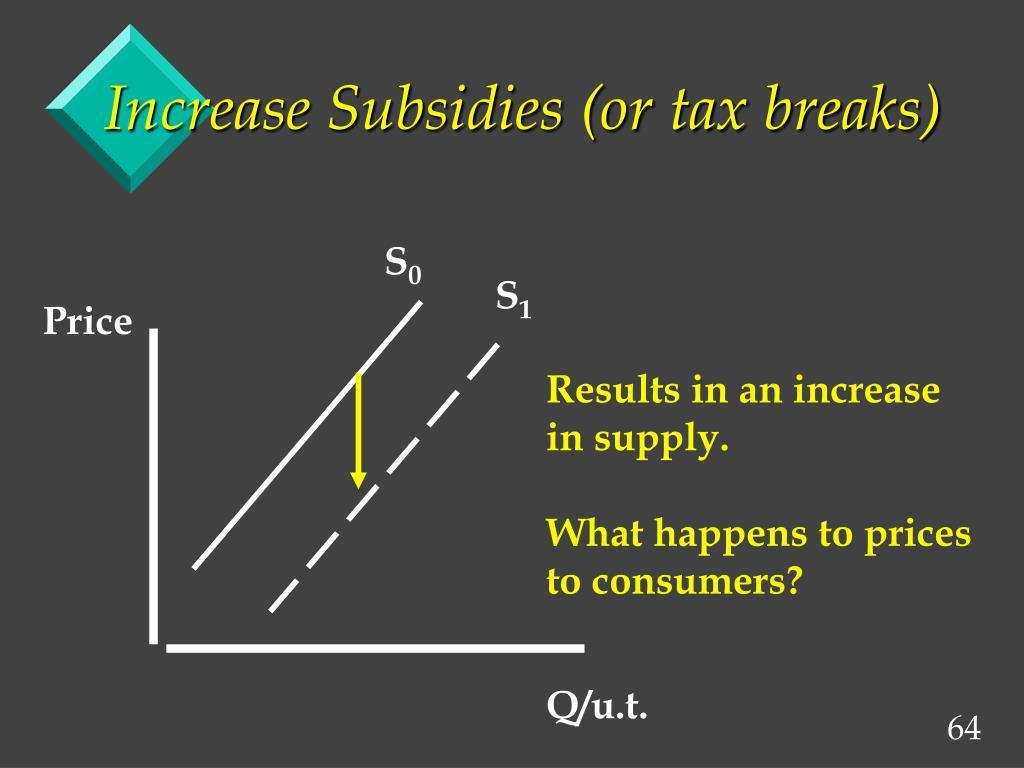 Increase Subsidies (or tax breaks)