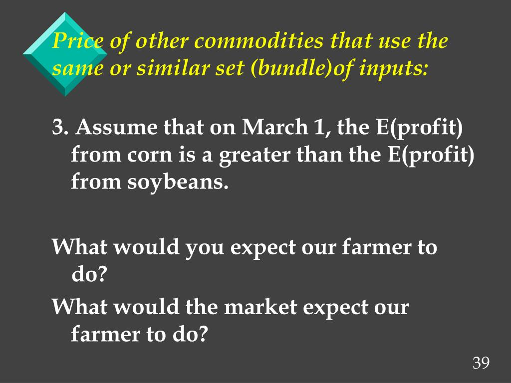 Price of other commodities that use the same or similar set (bundle)of inputs: