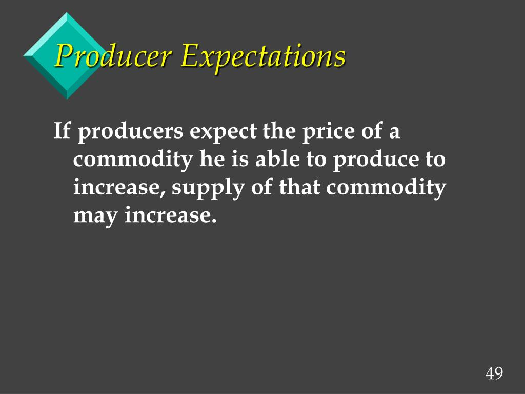 Producer Expectations