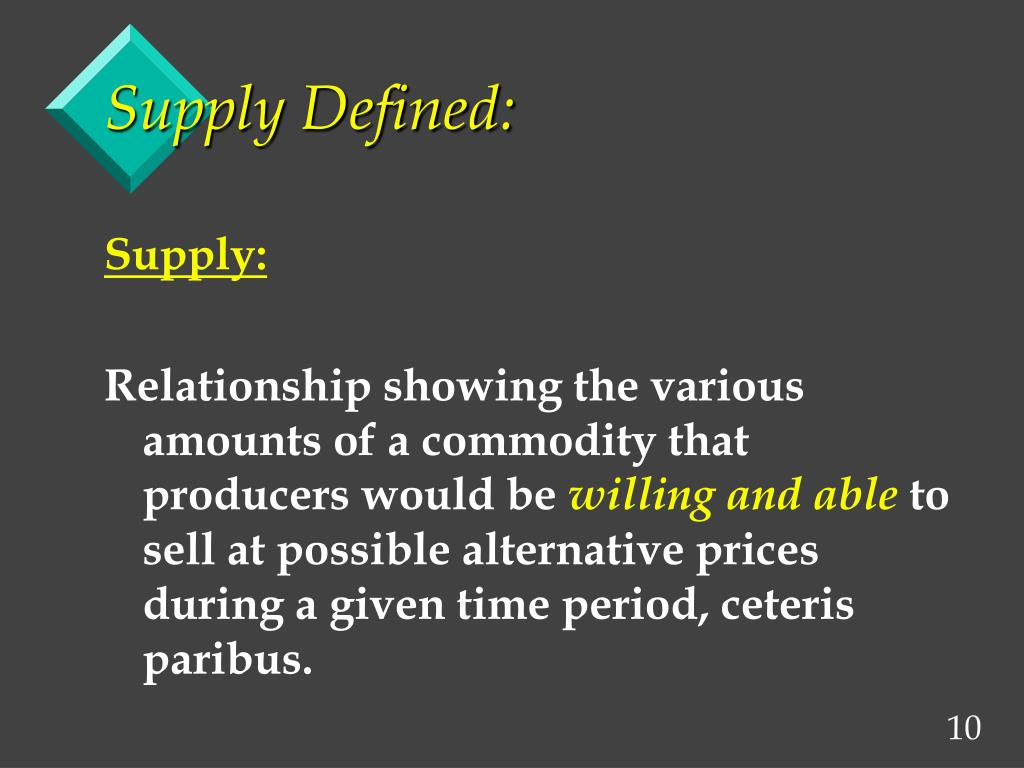 Supply Defined: