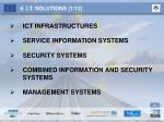 6 i t solutions 1 12