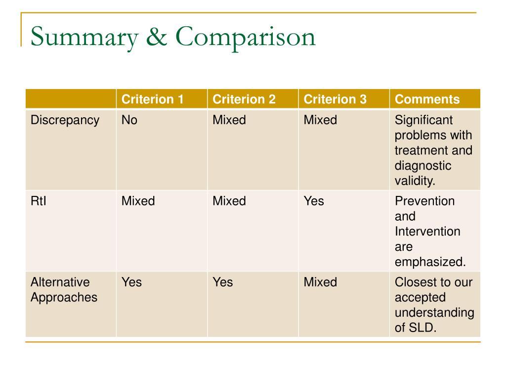 Summary & Comparison