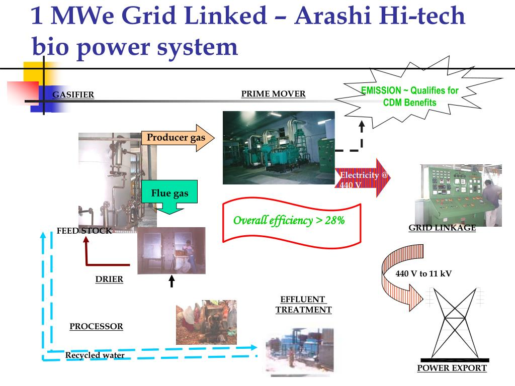 1 MWe Grid Linked – Arashi Hi-tech bio power system