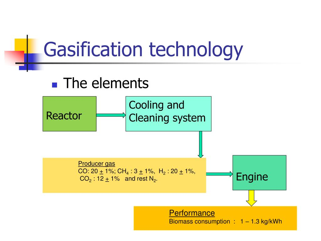 Gasification technology