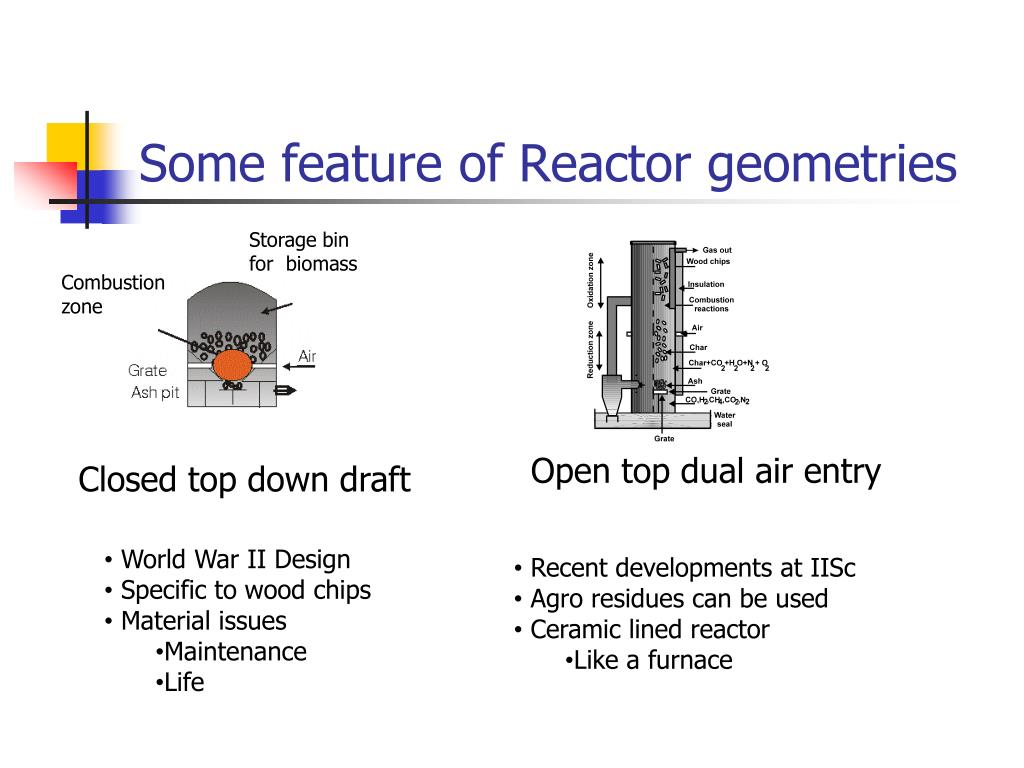 Some feature of Reactor geometries