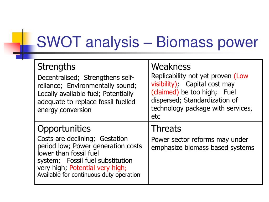 SWOT analysis – Biomass power