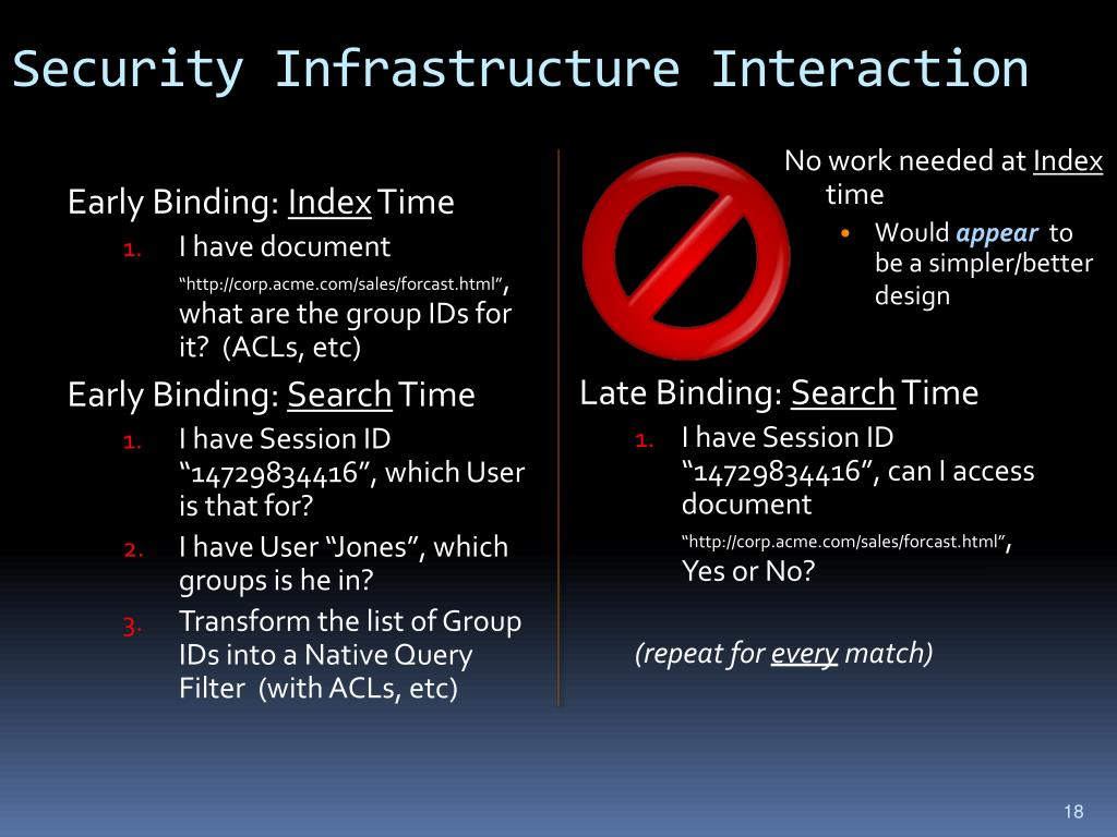 Security Infrastructure Interaction