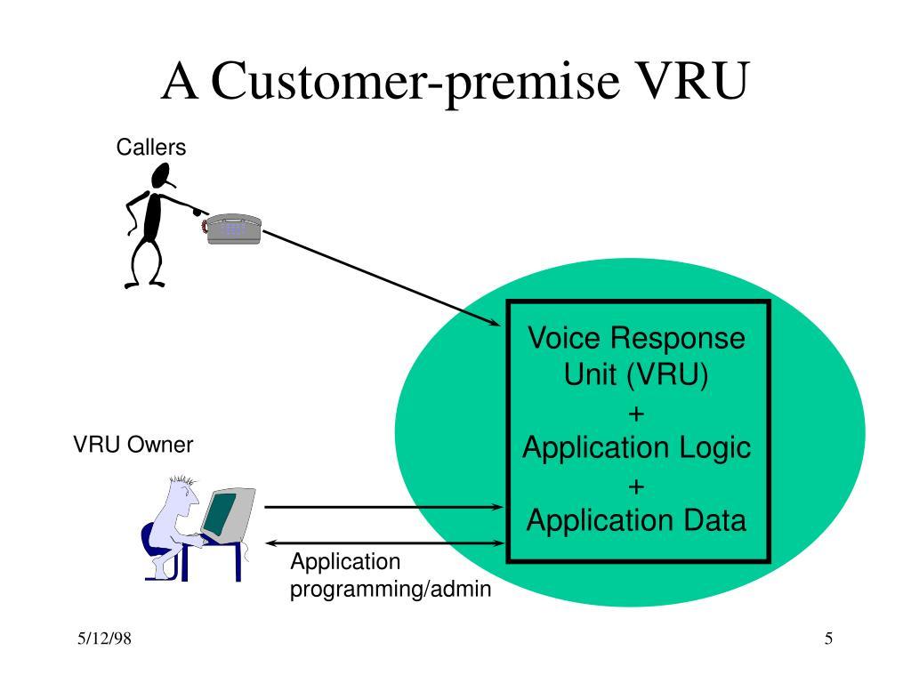 A Customer-premise VRU